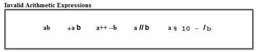 Invalid arithmetic expressions
