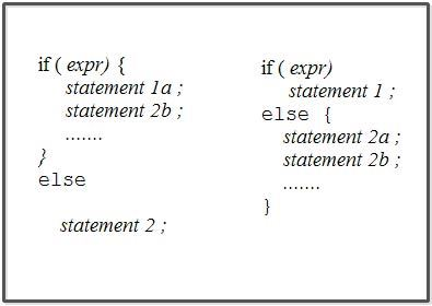 other forms of if-else statements
