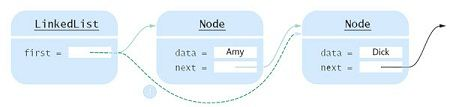 Removing the first node of a linked list