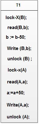 What is Lock? Type of Lock in DBMS.