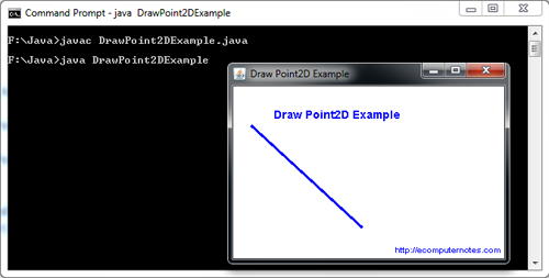 Point2D Java Example