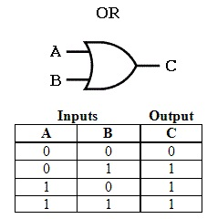 What Is Arithmetic Logic Unit Alu Definition And Meaning