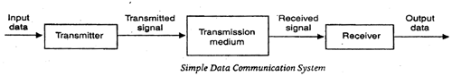 simple data communication system
