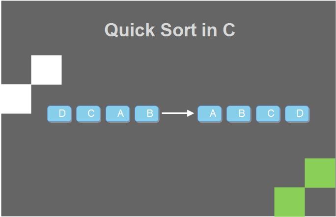 quicksort in C